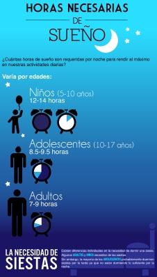 infografia sueño (1)